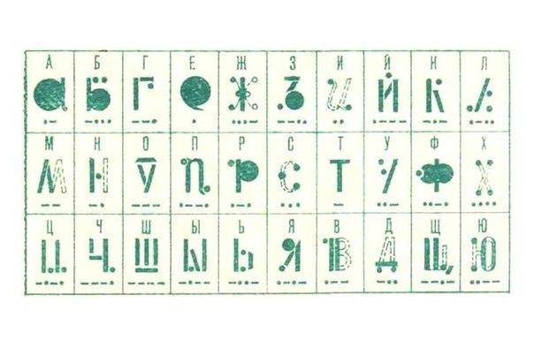 Хочешь понимать азбуку Морзе? Нет ничего сложного!