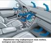 Как свежезаведенная машину убивает водителей и пассажиров
